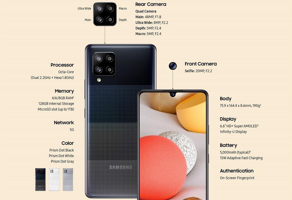 Samsung Galaxy A42 5G, cel mai accesibil smartphone 5G al Samsung