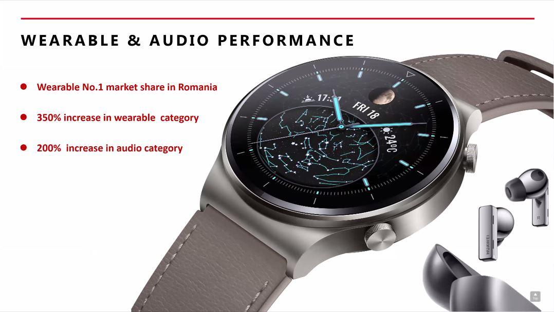 Huawei: Rezultatele anului 2020 pe piața locală; Produse noi în portofoliu