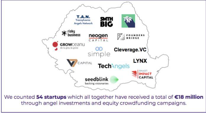Raport Activize: 2020 anul investițiilor de la business angels în România