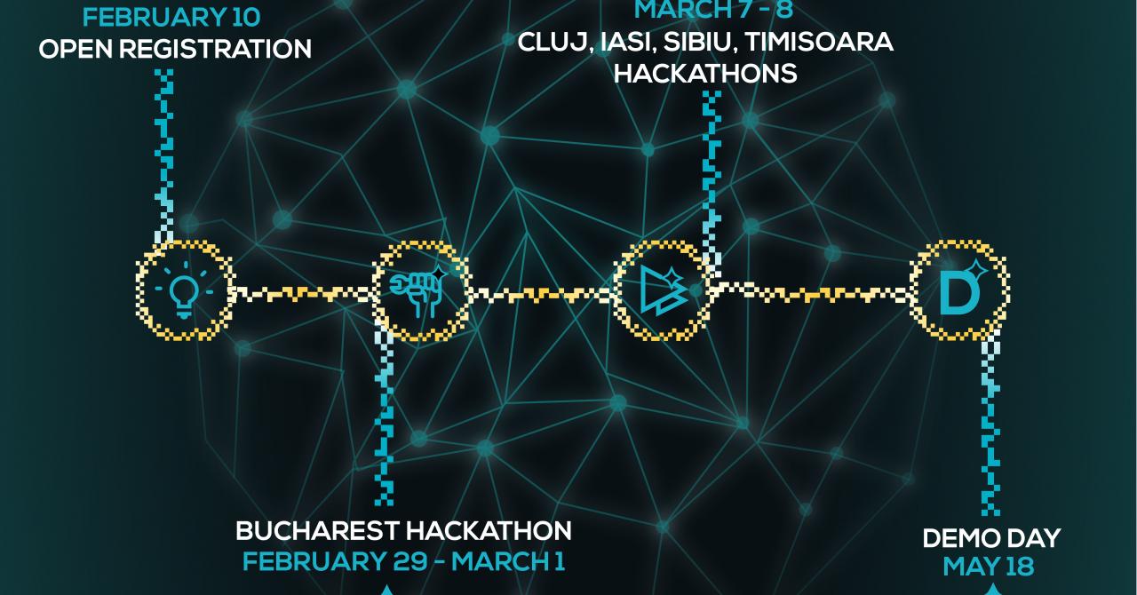 Innovation Labs: 300 de startup-uri formate de la lansarea programului în 2013