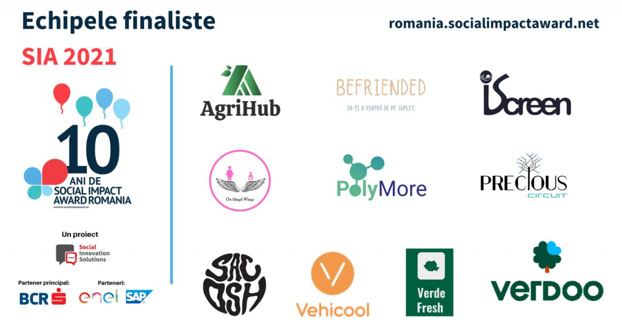 10 companii tinere din România finaliste la Social Impact Award 2021