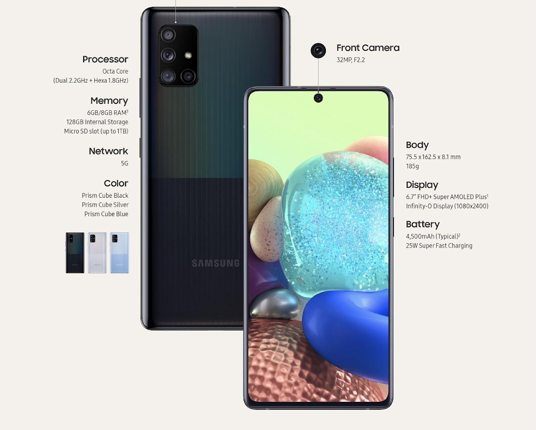 Samsung lansează două noi telefoane, A71 și A51, cu tehnologie 5G