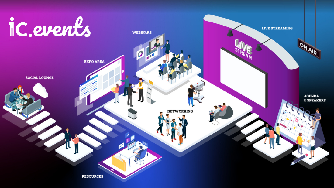 IC Events, the online platform for hybrid connected events