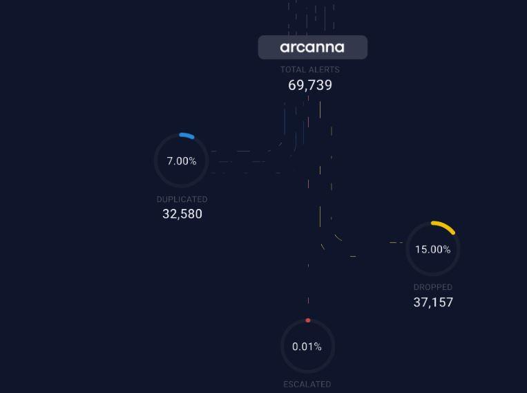 Romanian-American startup Siscale targets 800.000 EUR funding on Seedblink