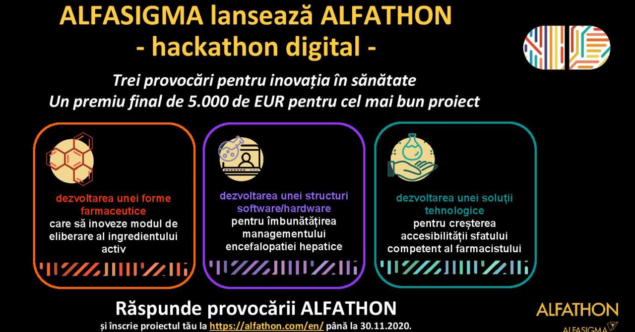 Hackathon pe sănătate: 5.000 de euro, premiul oferit pentru cel mai bun proiect