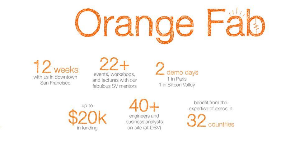 Șase startup-uri selectate la acceleratorul Orange Fab