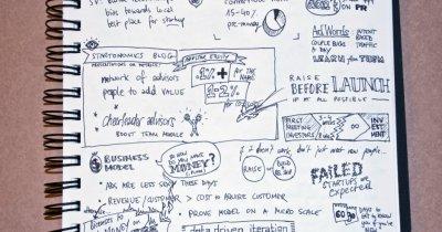 Trei startup-uri locale au fost acceptate la Seedcamp Week London