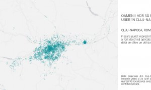 Uber începe activitatea la Cluj în august