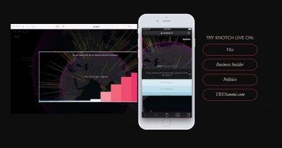 10 milioane de dolari investiție pentru Knotch, startup fondat de Anda Gânscă