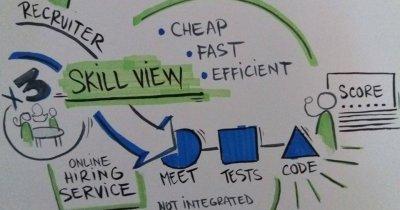 Skillview câștigă Idea Challenge. Timișorenii pleacă în SUA pentru investiții