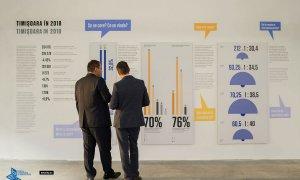 Startup-ul care transformă datele în povești pe înțelesul tuturor