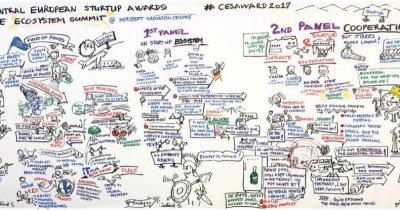 Starea antreprenoriatului în regiune - raport Global Startup Awards