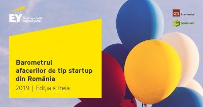 Care este profilul fondatorului de startup din România