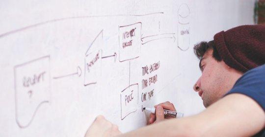 startup- urile fac bani cum să faci bani rapid fără efort