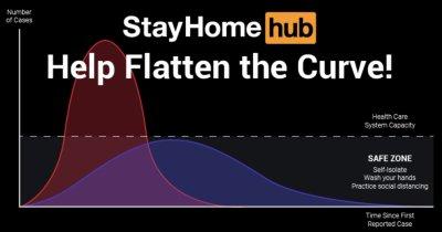 Coronavirus | PornHub Premium este gratuit în toată lumea ca să stai în casă