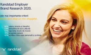 Cei mai doriți angajatori din România: Randstad Romania Employer Brand 2020