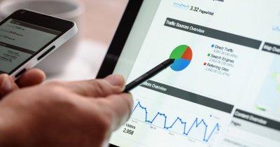 MTH Digital: cum s-au modificat bugetele de marketing online în pandemie