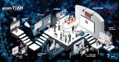 ecomTEAM: cum arată cifrele ediției care a adus teambuildingul e-commerce online