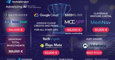 Investiții de 365.000 de euro în startup-uri la AdvancingAI: 4 câștigători