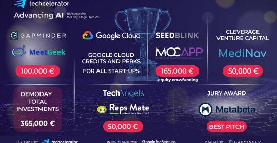 startup-uri | | modez-console.ro