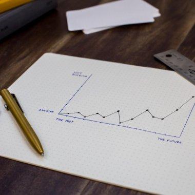 Cum să construiești o strategie de business în vremuri incerte