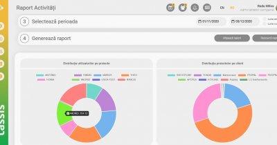 Tassis, aplicația de pontaj online dezvoltată de românii de la Elysian Software