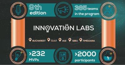 Innovation Labs deschide înscrierile pentru ediția online 2021