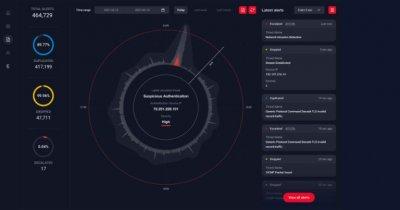 Startup-ul româno-american Siscale, 800.000 de euro pe Seedblink
