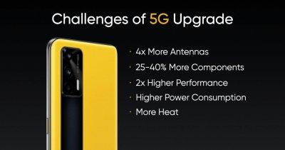 realme vrea să aducă telefonul cu 5G sub 100 de dolari pe piață
