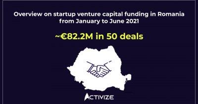Investiții în startup-urile românești în primele 6 luni: raportul Activize