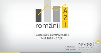 Studiu: Românii, mai relaxați; economisesc pentru vacanțe
