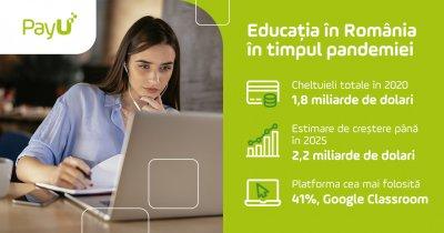 Studiu: cum se prezintă industria de cursuri online în România