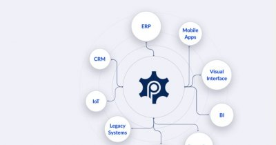 Romanian process automation platform PROCESIO launches globally