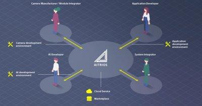 Sony lansează Aitrios, o platformă de servicii Edge AI
