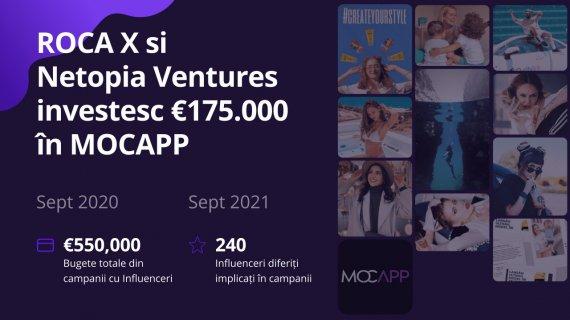 Startup-ul de influenceri Mocapp, 175.000 EUR investiție de la Roca X și Netopia
