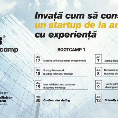 Elevator Lab Bootcamp - program educațional pentru fintech-uri